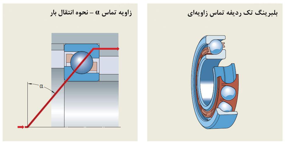گراف بلبرینگ تماس زاویهای
